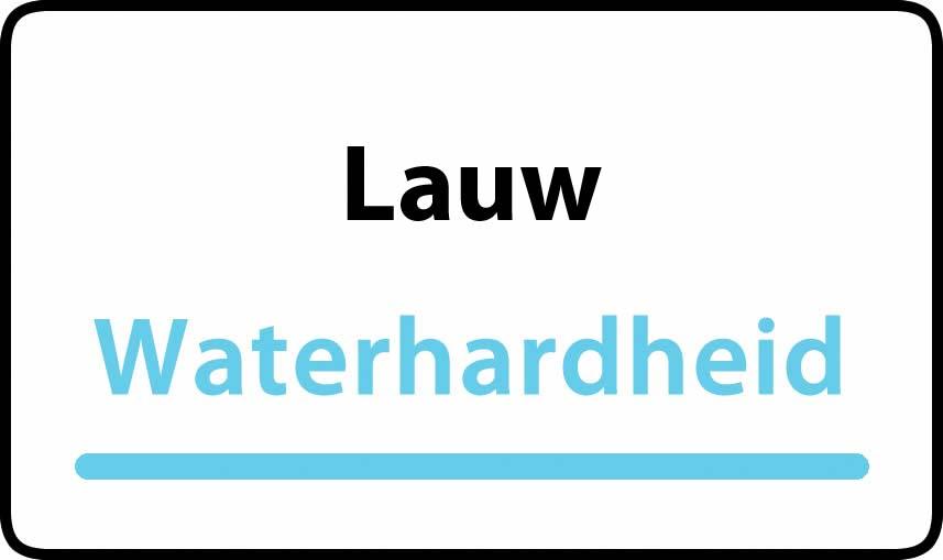 waterhardheid in Lauw is hard water 37 °F Franse graden