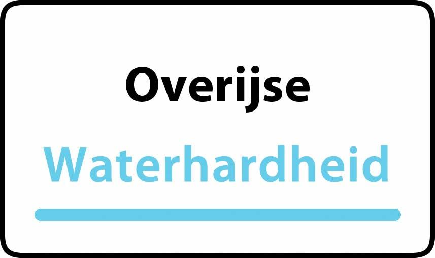 waterhardheid in Overijse is hard water 41 °F Franse graden