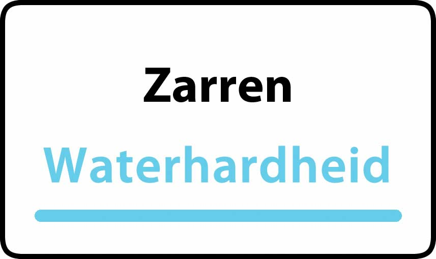 Waterhardheid